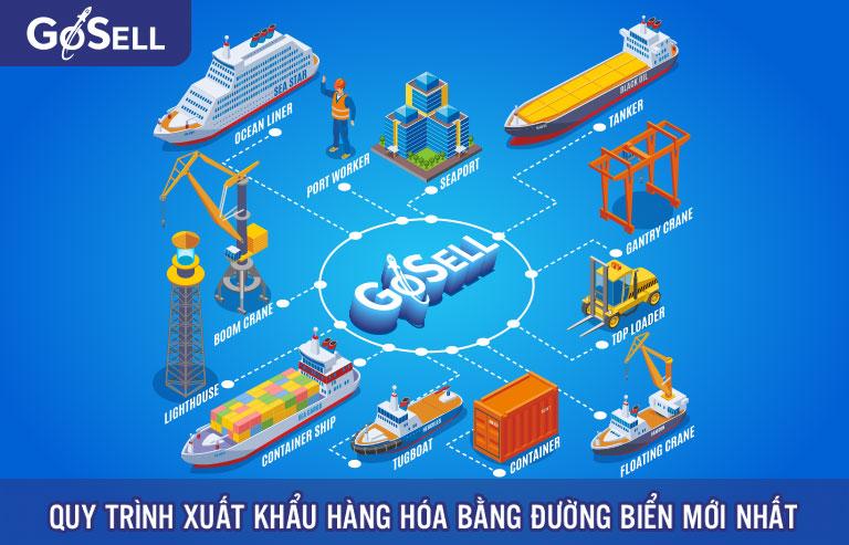 Quy trình xuất khẩu hàng hóa bằng đường biển mà bạn nên biết