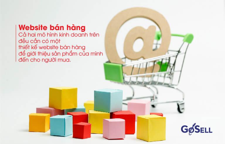 Website bán hàng - B2C là gì?