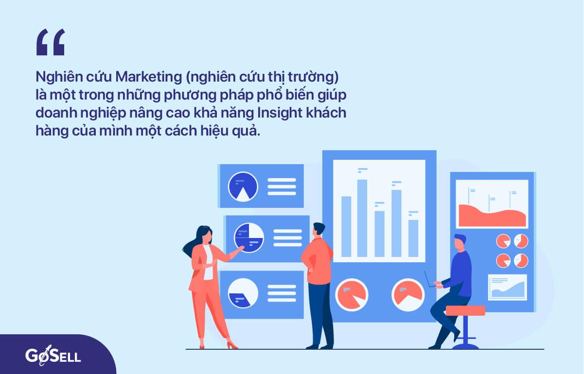 Phương pháp chủ động: Nghiên cứu Marketing
