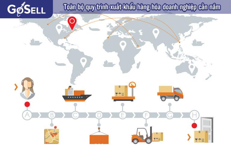 Toàn bộ quy trình xuất khẩu hàng hóa doanh nghiệp cần nắm